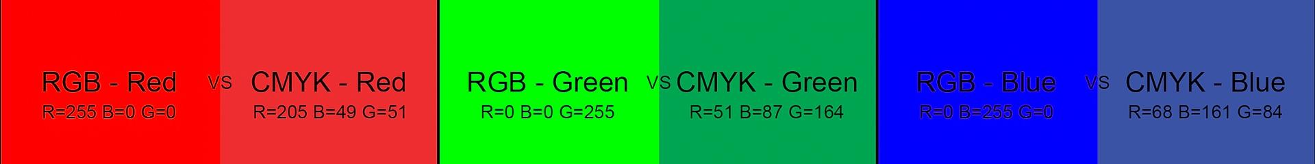 Img - 02 - CMYK colour