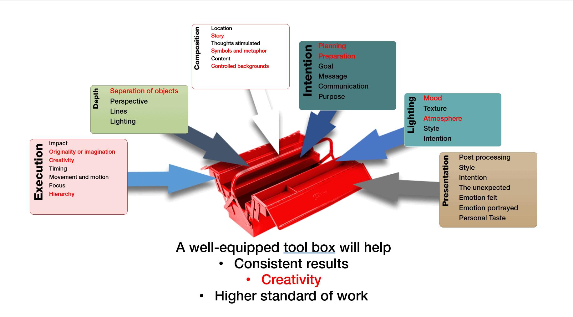 key aspects of creativity